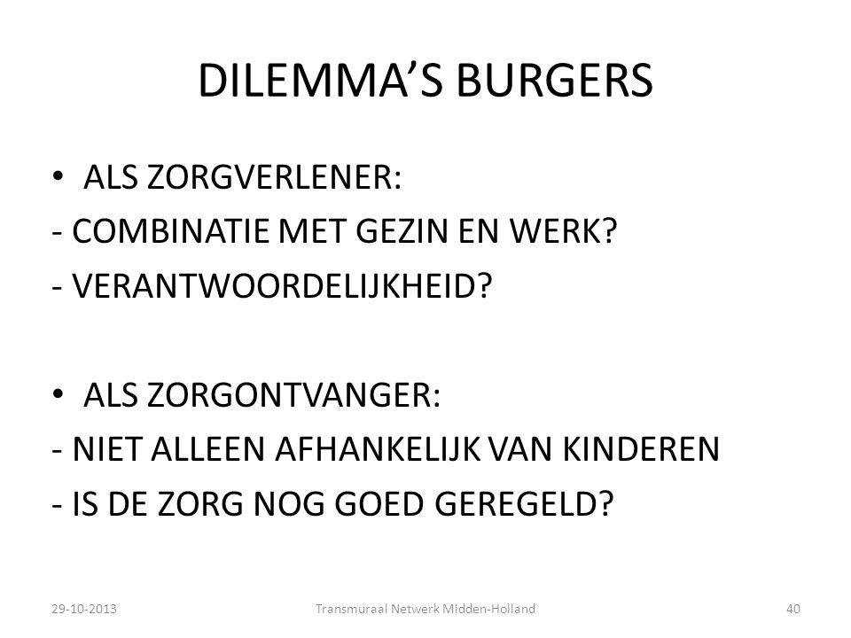 DILEMMA'S BURGERS ALS ZORGVERLENER: - COMBINATIE MET GEZIN EN WERK? - VERANTWOORDELIJKHEID? ALS ZORGONTVANGER: - NIET ALLEEN AFHANKELIJK VAN KINDEREN