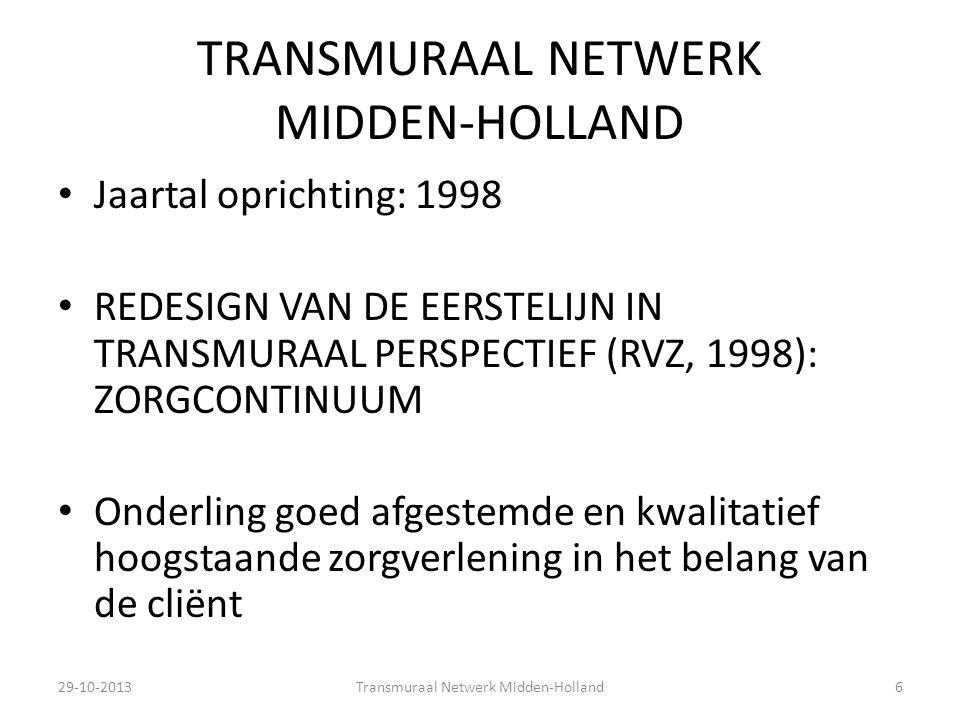TRANSMURAAL NETWERK MIDDEN-HOLLAND Jaartal oprichting: 1998 REDESIGN VAN DE EERSTELIJN IN TRANSMURAAL PERSPECTIEF (RVZ, 1998): ZORGCONTINUUM Onderling