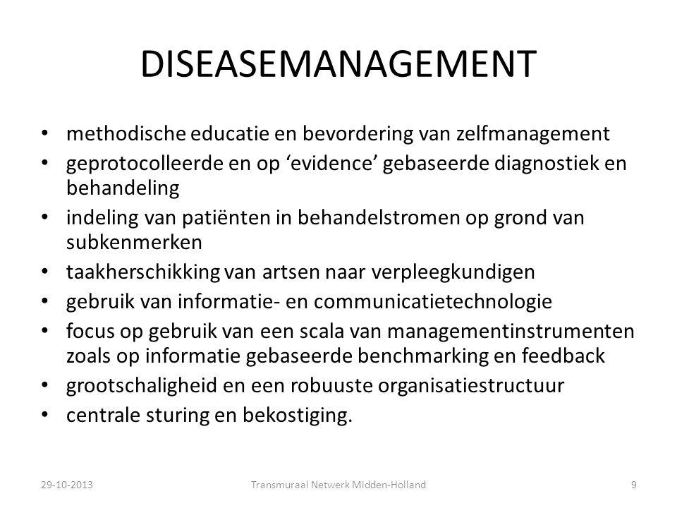 DISEASEMANAGEMENT methodische educatie en bevordering van zelfmanagement geprotocolleerde en op 'evidence' gebaseerde diagnostiek en behandeling indel