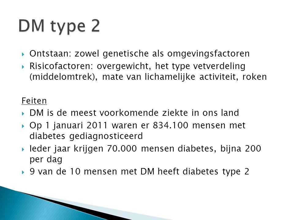  Ontstaan: zowel genetische als omgevingsfactoren  Risicofactoren: overgewicht, het type vetverdeling (middelomtrek), mate van lichamelijke activiteit, roken Feiten  DM is de meest voorkomende ziekte in ons land  Op 1 januari 2011 waren er 834.100 mensen met diabetes gediagnosticeerd  Ieder jaar krijgen 70.000 mensen diabetes, bijna 200 per dag  9 van de 10 mensen met DM heeft diabetes type 2