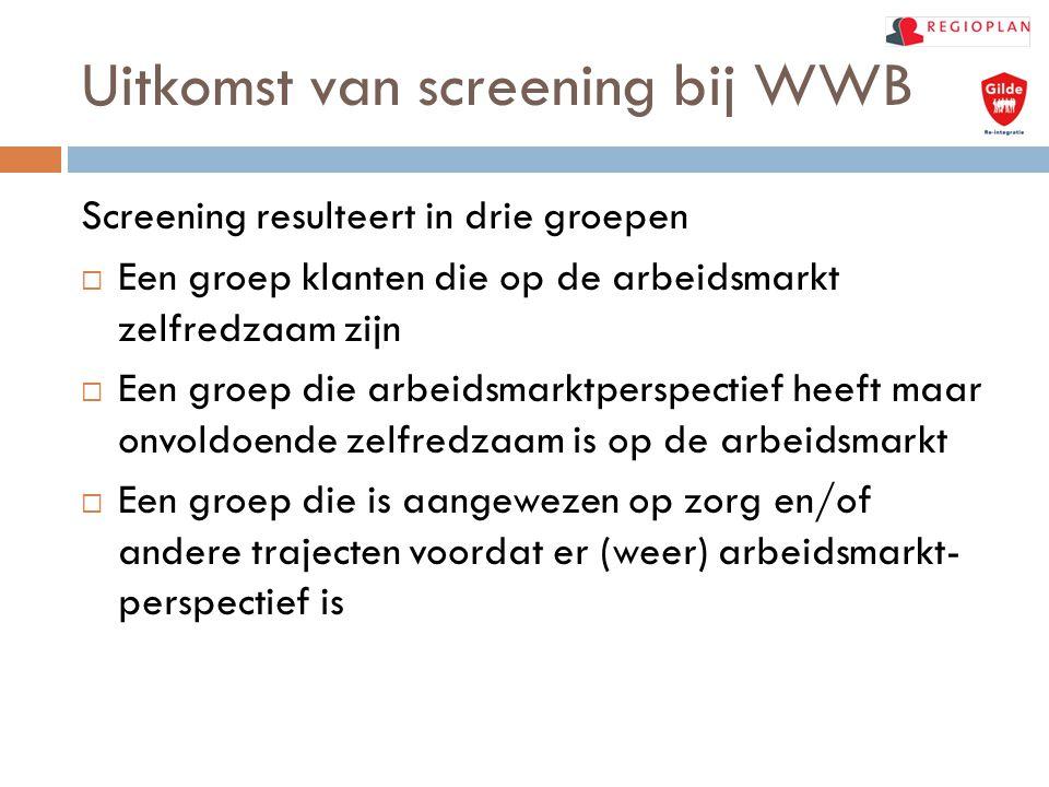Uitkomst van screening bij WWB Screening resulteert in drie groepen  Een groep klanten die op de arbeidsmarkt zelfredzaam zijn  Een groep die arbeid