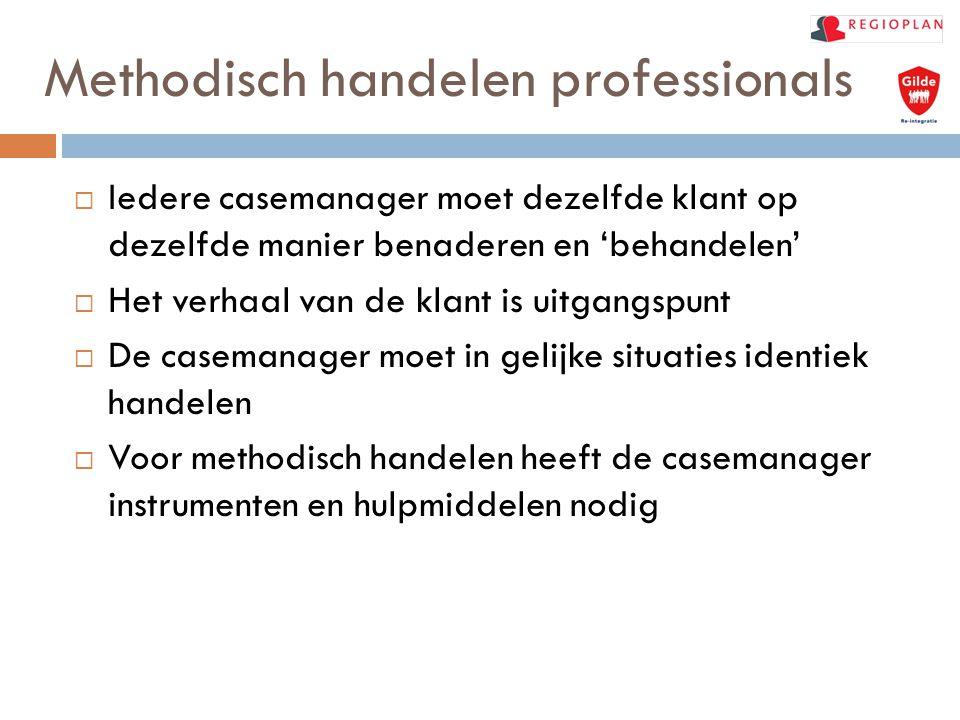 Methodisch handelen professionals  Iedere casemanager moet dezelfde klant op dezelfde manier benaderen en 'behandelen'  Het verhaal van de klant is