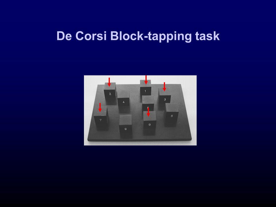 De Corsi Block-tapping task