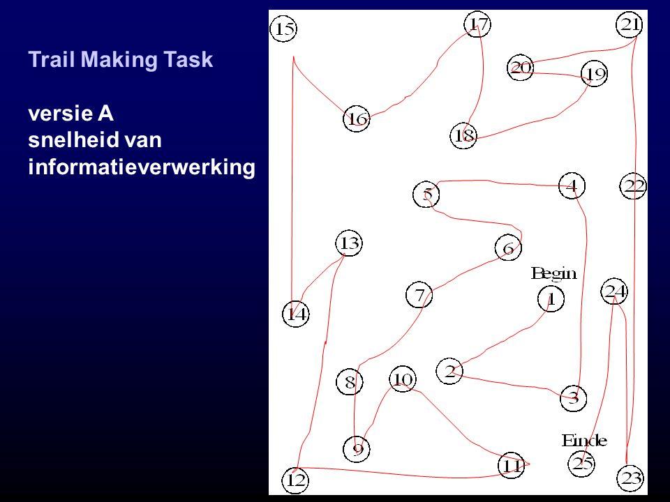 Trail Making Task versie A snelheid van informatieverwerking