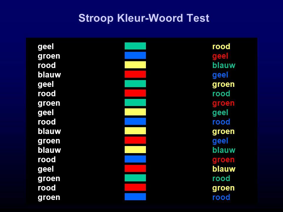 Stroop Kleur-Woord Test geel groen rood blauw geel rood groen geel rood blauw groen blauw rood geel groen rood groen rood geel blauw geel groen rood g