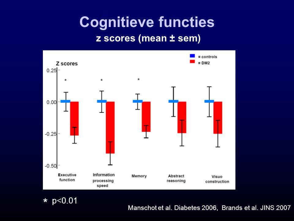Cognitieve functies z scores (mean ± sem) Manschot et al. Diabetes 2006, Brands et al. JINS 2007 * p<0.01
