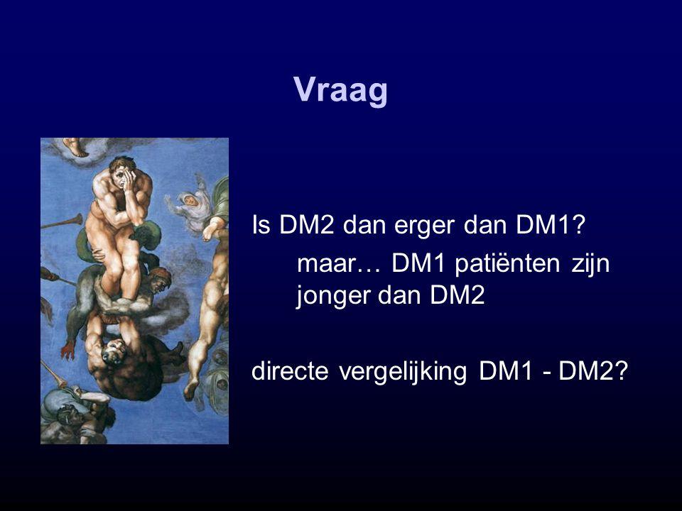 Vraag Is DM2 dan erger dan DM1? maar… DM1 patiënten zijn jonger dan DM2 directe vergelijking DM1 - DM2?