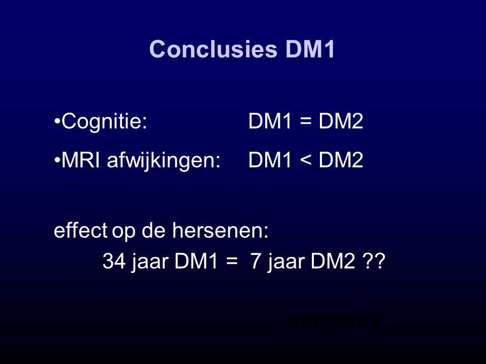 Conclusies DM1 Cognitie: DM1 = DM2 MRI afwijkingen: DM1 < DM2 effect op de hersenen: 34 jaar DM1 = 7 jaar DM2 ?? oorzaak?