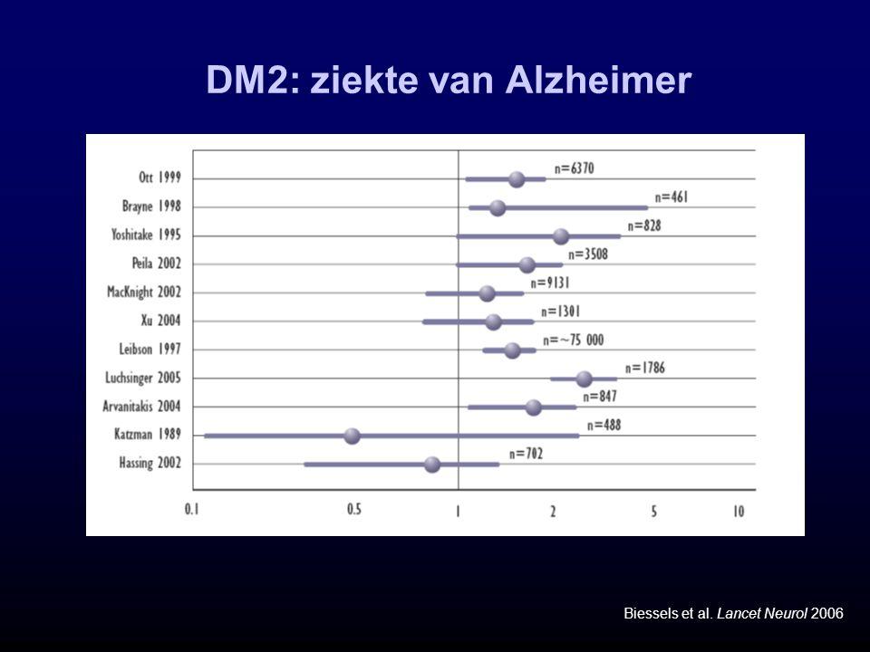 Biessels et al. Lancet Neurol 2006 DM2: ziekte van Alzheimer