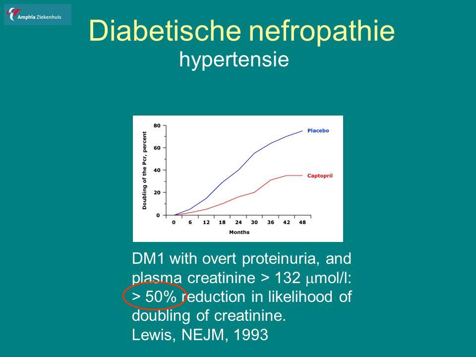 Diabetische nefropathie hypertensie DM1 with overt proteinuria, and plasma creatinine > 132  mol/l: > 50% reduction in likelihood of doubling of creatinine.