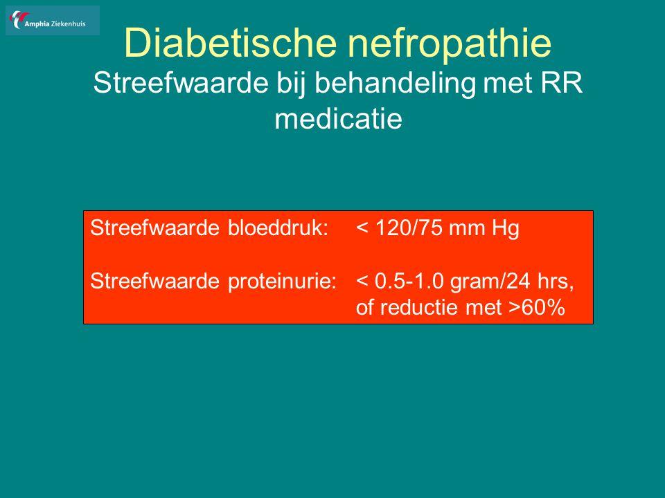 Diabetische nefropathie Streefwaarde bij behandeling met RR medicatie Streefwaarde bloeddruk: < 120/75 mm Hg Streefwaarde proteinurie: 60%