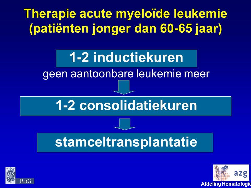 Afdeling Hematologie umcg Therapie acute myeloïde leukemie (patiënten jonger dan 60-65 jaar) 1-2 inductiekuren geen aantoonbare leukemie meer 1-2 cons