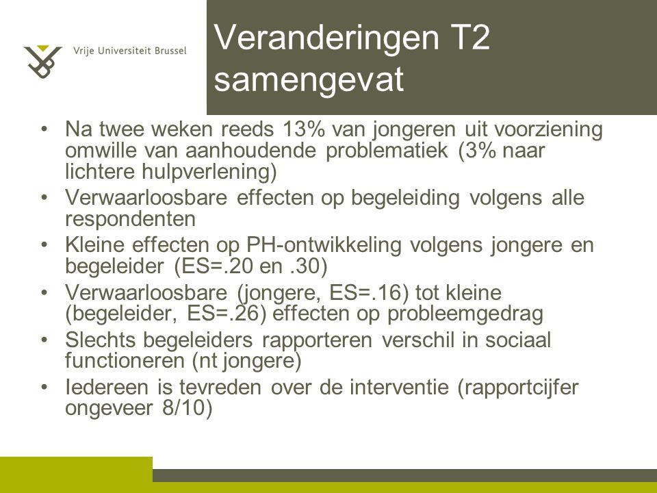 Veranderingen T2 samengevat Na twee weken reeds 13% van jongeren uit voorziening omwille van aanhoudende problematiek (3% naar lichtere hulpverlening)