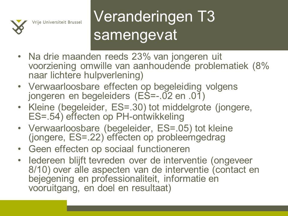 Veranderingen T3 samengevat Na drie maanden reeds 23% van jongeren uit voorziening omwille van aanhoudende problematiek (8% naar lichtere hulpverlenin