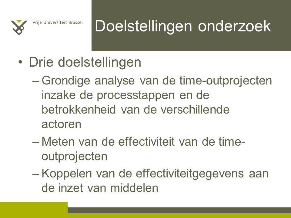Doelstellingen onderzoek Drie doelstellingen –Grondige analyse van de time-outprojecten inzake de processtappen en de betrokkenheid van de verschillen