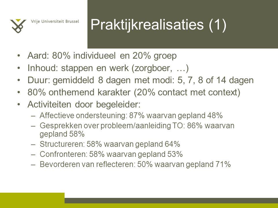 Praktijkrealisaties (1) Aard: 80% individueel en 20% groep Inhoud: stappen en werk (zorgboer, …) Duur: gemiddeld 8 dagen met modi: 5, 7, 8 of 14 dagen