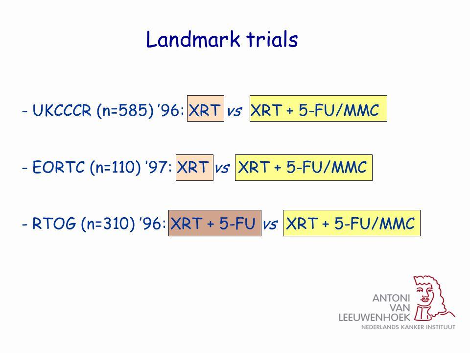 - UKCCCR (n=585) '96: XRT vs XRT + 5-FU/MMC - EORTC (n=110) '97: XRT vs XRT + 5-FU/MMC - RTOG (n=310) '96: XRT + 5-FU vs XRT + 5-FU/MMC Landmark trial