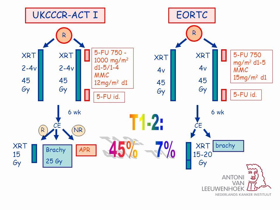 XRT 15-20 Gy R R UKCCCR-ACT IEORTC XRT 2-4v 45 Gy XRT 4v 45 Gy 5-FU 750 - 1000 mg/m 2 d1-5/1-4 MMC 12mg/m 2 d1 6 wk brachy 6 wk CE XRT 4v 45 Gy R CE X