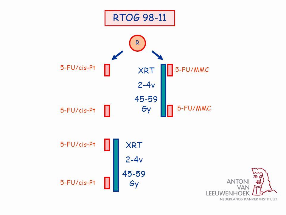 RTOG 98-11 R 5-FU/cis-Pt 5-FU/MMC XRT 2-4v 45-59 Gy XRT 2-4v 45-59 Gy 5-FU/cis-Pt