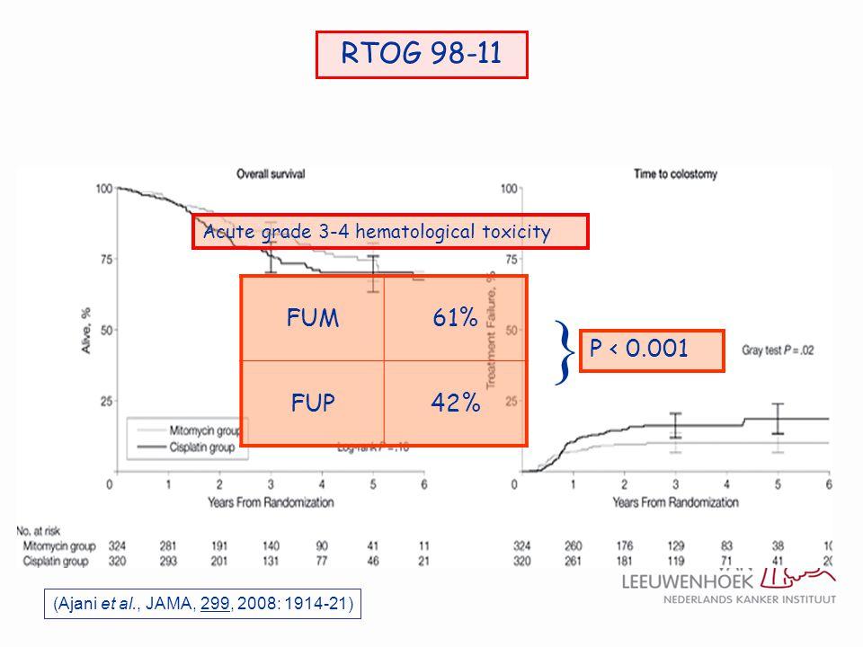FUM61% FUP42% Acute grade 3-4 hematological toxicity } P < 0.001 (Ajani et al., JAMA, 299, 2008: 1914-21) RTOG 98-11