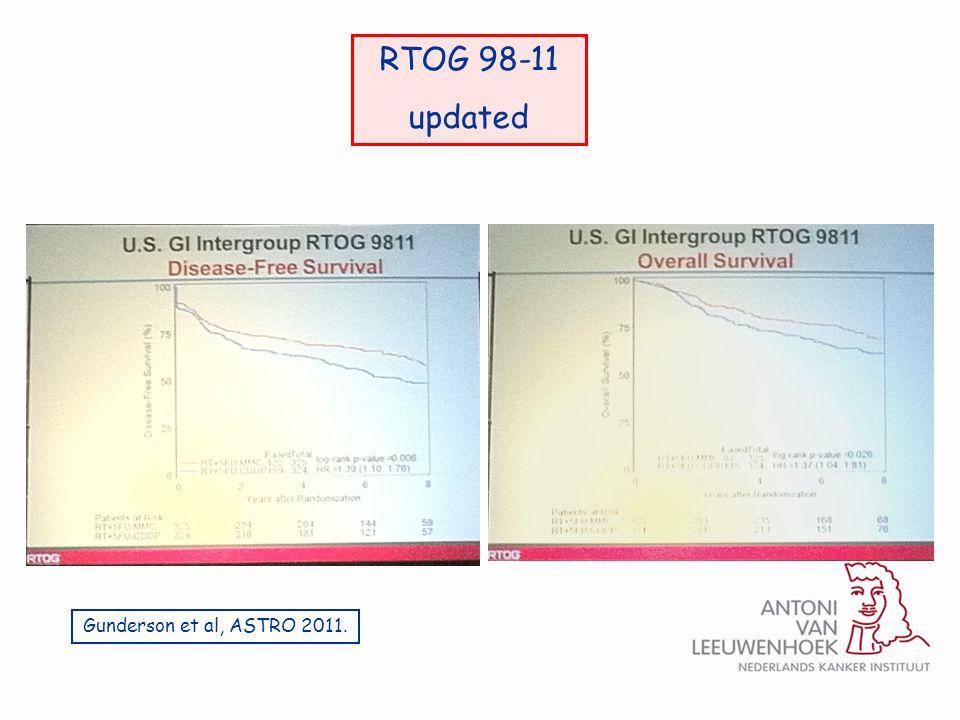 Gunderson et al, ASTRO 2011. RTOG 98-11 updated