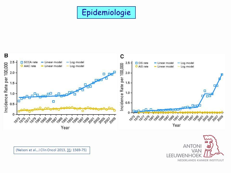 (Nelson et al., J Clin Oncol 2013, 31: 1569-75) Epidemiologie