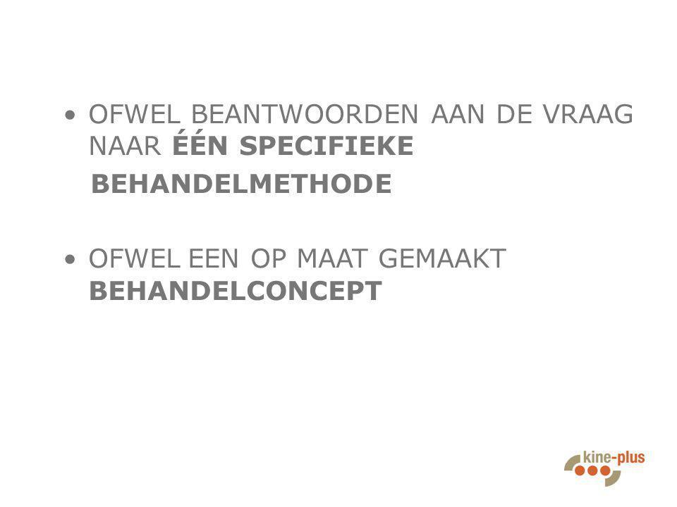 Wie is wie gediplomeerd fasciatherapeut kine JV De Pinte en RCH Gent-Zeehaven ex-kine Sc Lokeren Fasciatherapie MDB Lic.