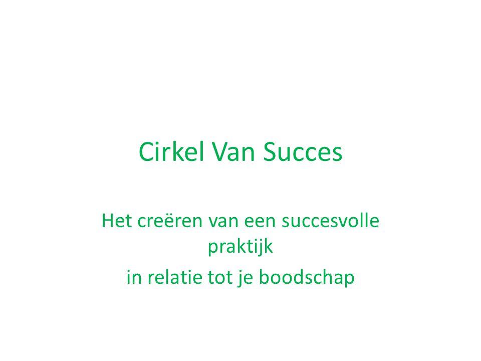lezing om 14.00 Cirkel Van Succes Het creëren van een succesvolle praktijk in relatie tot je boodschap