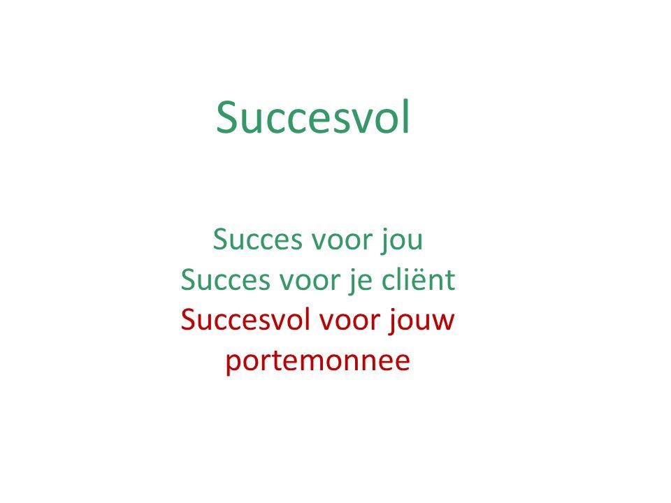 Doel: Weten waarom een goede boodschap meer succes betekent en hoe je een goede boodschap kunt maken
