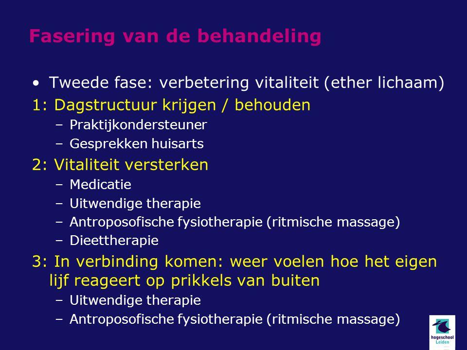 Fasering van de behandeling Tweede fase: verbetering vitaliteit (ether lichaam) 1: Dagstructuur krijgen / behouden –Praktijkondersteuner –Gesprekken huisarts 2: Vitaliteit versterken –Medicatie –Uitwendige therapie –Antroposofische fysiotherapie (ritmische massage) –Dieettherapie 3: In verbinding komen: weer voelen hoe het eigen lijf reageert op prikkels van buiten –Uitwendige therapie –Antroposofische fysiotherapie (ritmische massage)