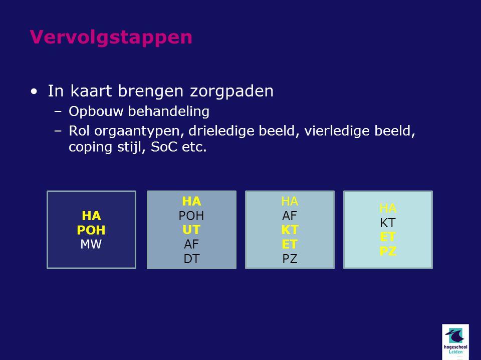 Vervolgstappen In kaart brengen zorgpaden –Opbouw behandeling –Rol orgaantypen, drieledige beeld, vierledige beeld, coping stijl, SoC etc. HA POH MW H