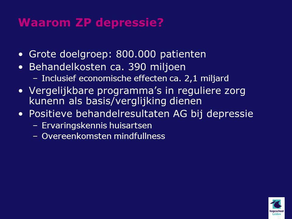 Waarom ZP depressie? Grote doelgroep: 800.000 patienten Behandelkosten ca. 390 miljoen –Inclusief economische effecten ca. 2,1 miljard Vergelijkbare p