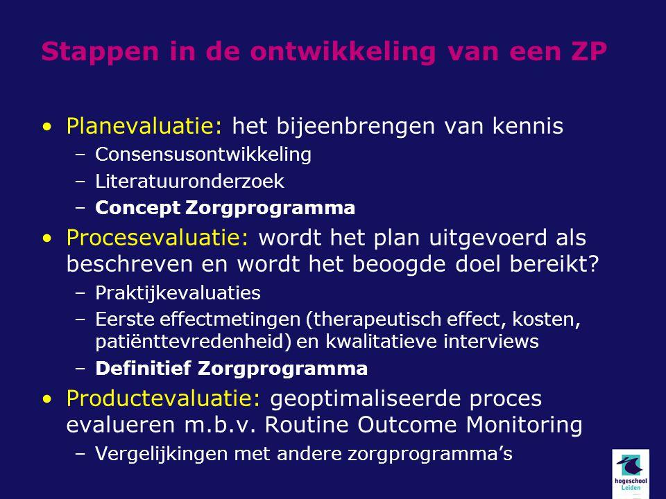 Stappen in de ontwikkeling van een ZP Planevaluatie: het bijeenbrengen van kennis –Consensusontwikkeling –Literatuuronderzoek –Concept Zorgprogramma Procesevaluatie: wordt het plan uitgevoerd als beschreven en wordt het beoogde doel bereikt.