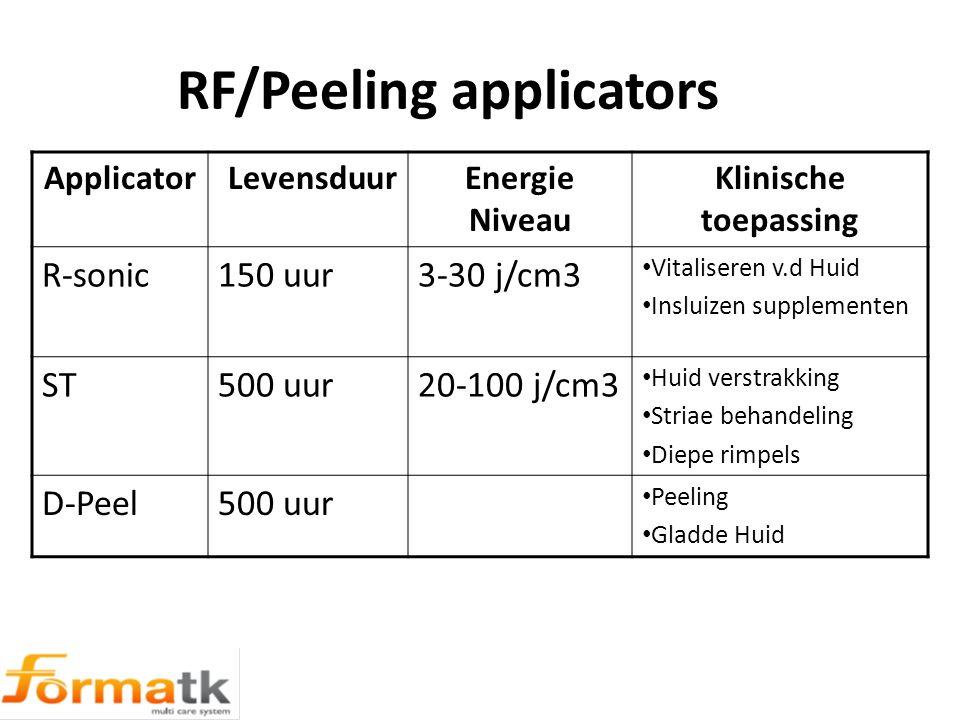 RF/Peeling applicators Applicator LevensduurEnergie Niveau Klinische toepassing R-sonic150 uur3-30 j/cm3 Vitaliseren v.d Huid Insluizen supplementen ST500 uur20-100 j/cm3 Huid verstrakking Striae behandeling Diepe rimpels D-Peel500 uur Peeling Gladde Huid
