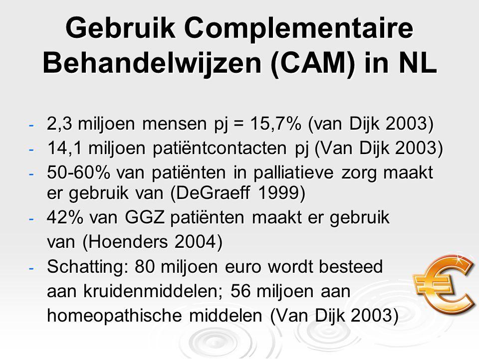Gebruik Complementaire Behandelwijzen (CAM) in NL - 2,3 miljoen mensen pj = 15,7% (van Dijk 2003) - 14,1 miljoen patiëntcontacten pj (Van Dijk 2003) -