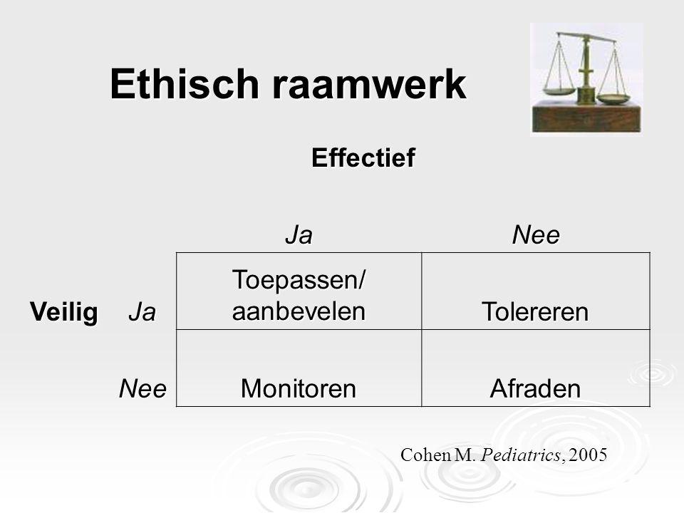 Ethisch raamwerk Effectief JaNee VeiligJaToepassen/aanbevelenTolereren NeeMonitorenAfraden Cohen M. Pediatrics, 2005