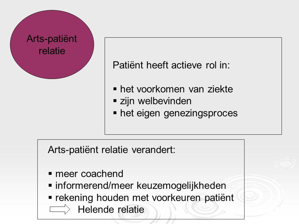 Patiënt heeft actieve rol in:  het voorkomen van ziekte  zijn welbevinden  het eigen genezingsproces Arts-patiënt relatie Arts-patiënt relatie vera