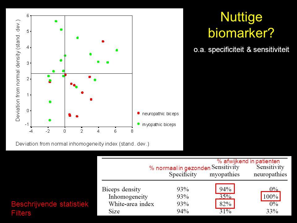 Nuttige biomarker? o.a. specificiteit & sensitiviteit % normaal in gezonden % afwijkend in patienten Beschrijvende statistiek Filters
