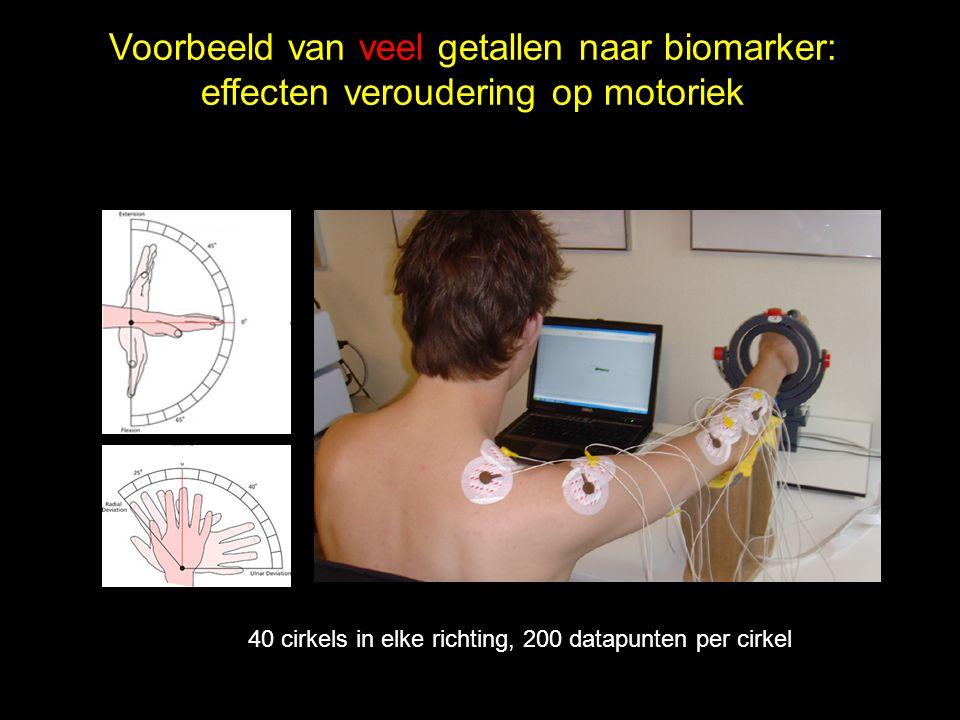 Voorbeeld van veel getallen naar biomarker: effecten veroudering op motoriek 40 cirkels in elke richting, 200 datapunten per cirkel