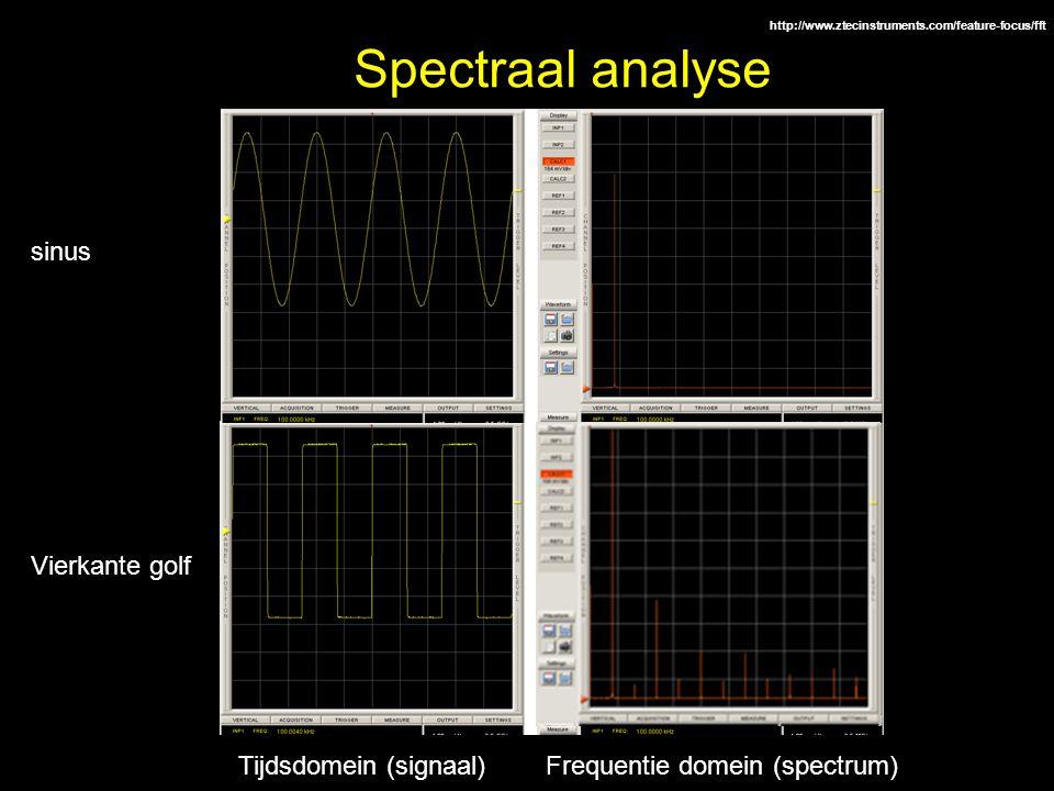 Tijdsdomein (signaal) Frequentie domein (spectrum) Vierkante golf sinus http://www.ztecinstruments.com/feature-focus/fft Spectraal analyse