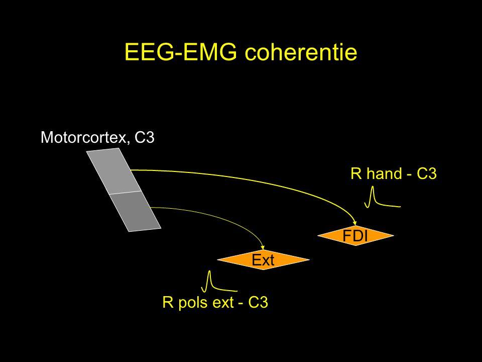 EEG-EMG coherentie Ext FDI Motorcortex, C3 R hand - C3 R pols ext - C3