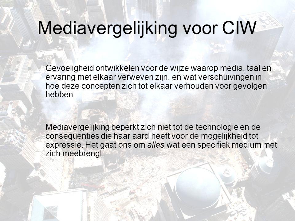 Mediavergelijking voor CIW Gevoeligheid ontwikkelen voor de wijze waarop media, taal en ervaring met elkaar verweven zijn, en wat verschuivingen in ho