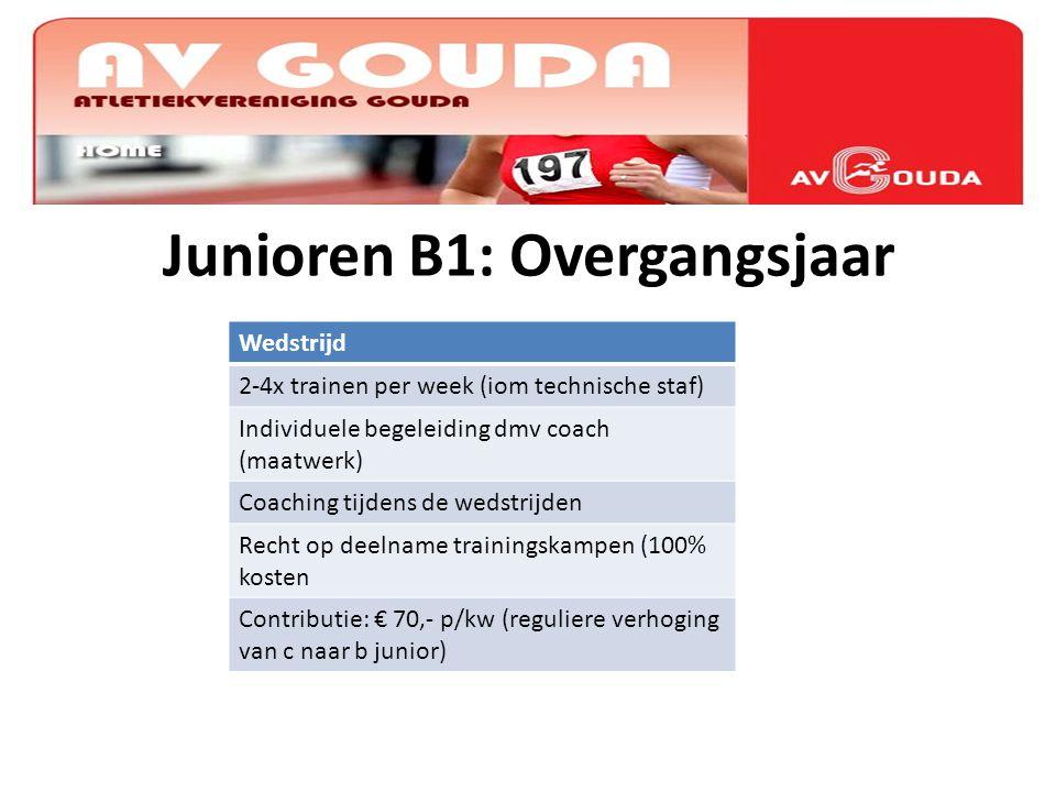 Junioren B1: Overgangsjaar Wedstrijd 2-4x trainen per week (iom technische staf) Individuele begeleiding dmv coach (maatwerk) Coaching tijdens de weds