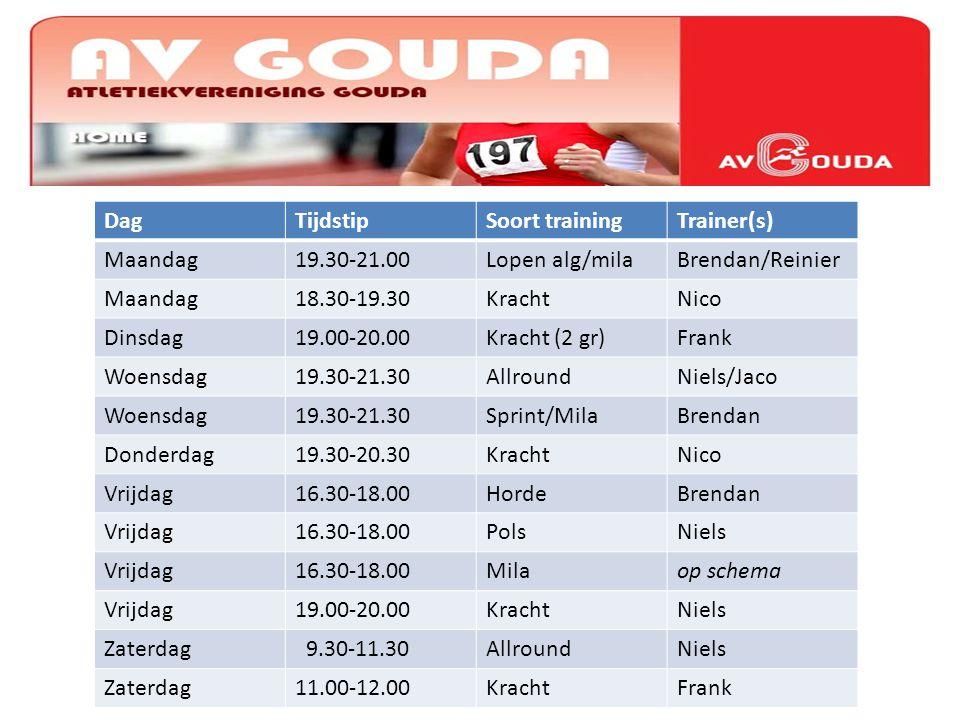 DagTijdstipSoort trainingTrainer(s) Maandag19.30-21.00Lopen alg/milaBrendan/Reinier Maandag18.30-19.30KrachtNico Dinsdag19.00-20.00Kracht (2 gr)Frank