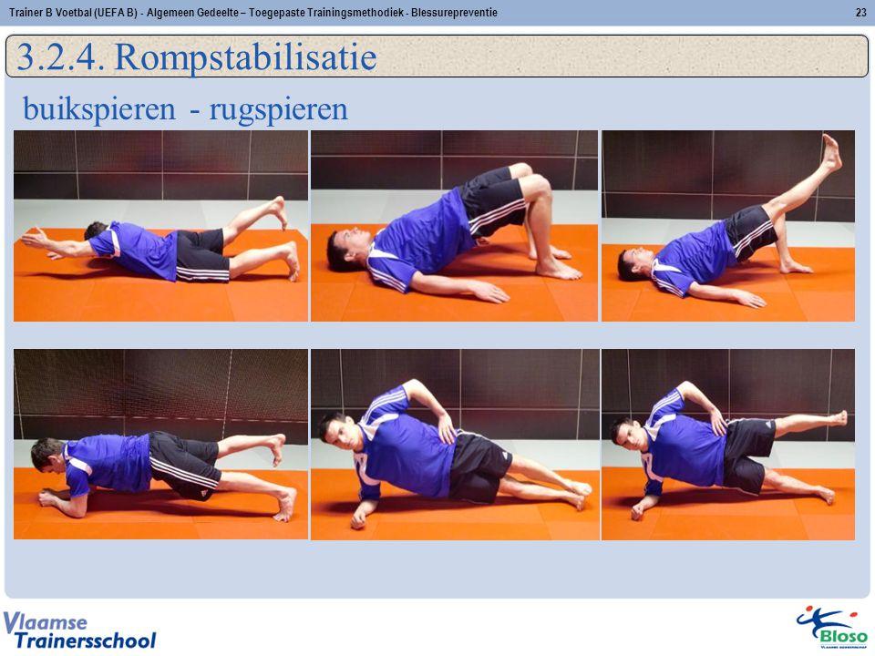 23Trainer B Voetbal (UEFA B) - Algemeen Gedeelte – Toegepaste Trainingsmethodiek - Blessurepreventie 3.2.4. Rompstabilisatie buikspieren - rugspieren