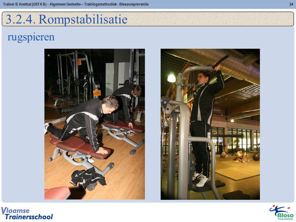24Trainer B Voetbal (UEFA B) - Algemeen Gedeelte – Trainingsmethodiek - Blessurepreventie 3.2.4. Rompstabilisatie rugspieren