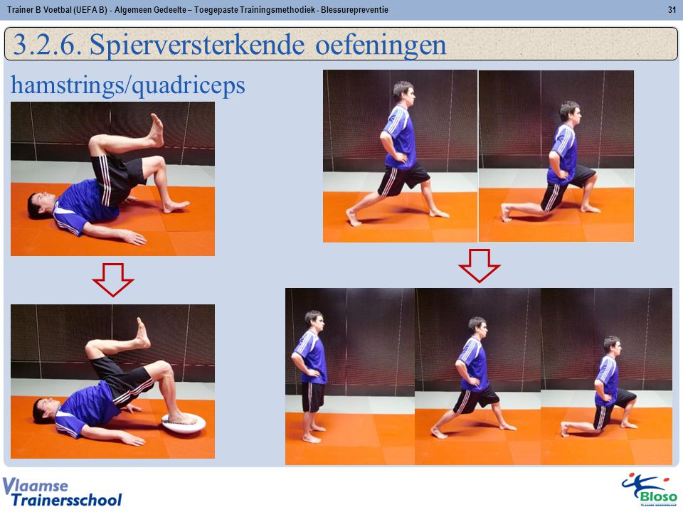 31Trainer B Voetbal (UEFA B) - Algemeen Gedeelte – Toegepaste Trainingsmethodiek - Blessurepreventie hamstrings/quadriceps