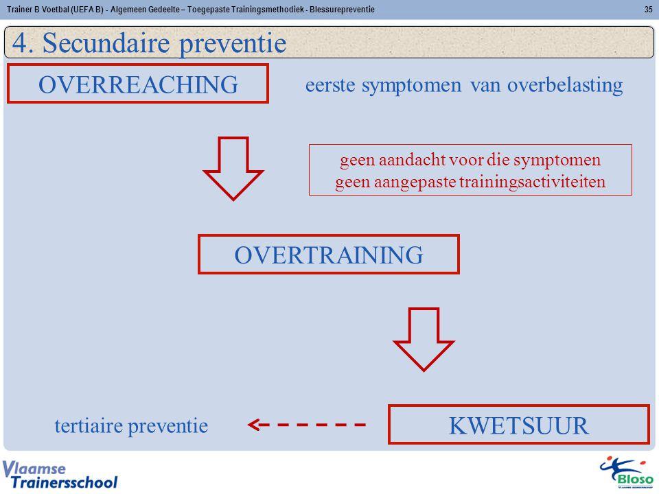OVERREACHING eerste symptomen van overbelasting 4. Secundaire preventie 35Trainer B Voetbal (UEFA B) - Algemeen Gedeelte – Toegepaste Trainingsmethodi