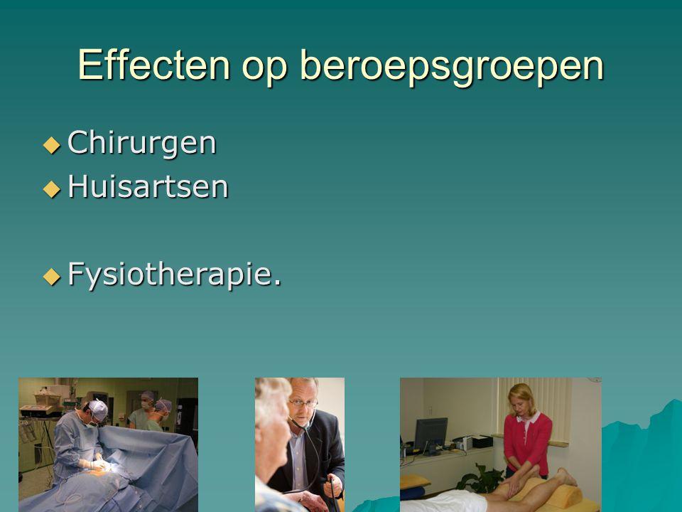 Effecten op beroepsgroepen  Chirurgen  Huisartsen  Fysiotherapie.