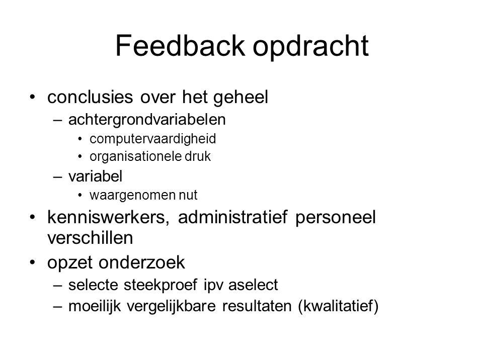 Feedback opdracht conclusies over het geheel –achtergrondvariabelen computervaardigheid organisationele druk –variabel waargenomen nut kenniswerkers,